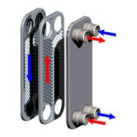 Wholesale Heat exchanger manufacturer from china suppliers