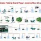Wholesale Fluting Testliner Production Line from china suppliers