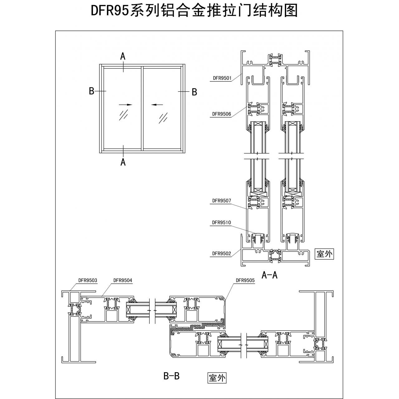 Wholesale DFR95 series heat insulating... from china suppliers